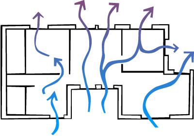 Importance Of Cross Ventilation Greenmoksha
